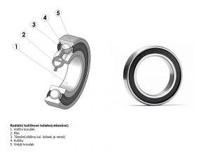AUTHOR Ložisko 6200 2RS/RS/RU  (šedá)